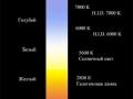 шкала световых температур