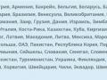 страны, где разрешено вождение с российским водительским удостоверением, согласно Венской Конвенции