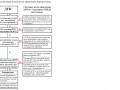 проверка оформления дорожного столкновения европротоколом