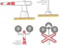 движение разрешено при работе бело-лунного сигнала и выключенных красных